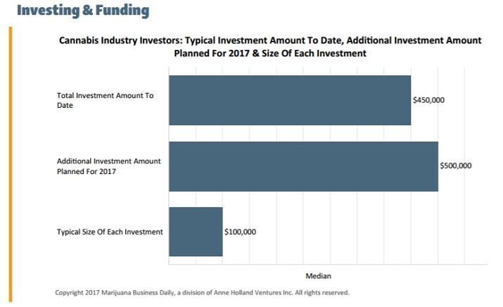 Marijuana-Investments.jpg